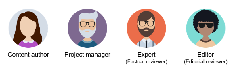 Roles at Positive Technologies
